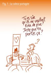 Two on a bench : Valeur partagée